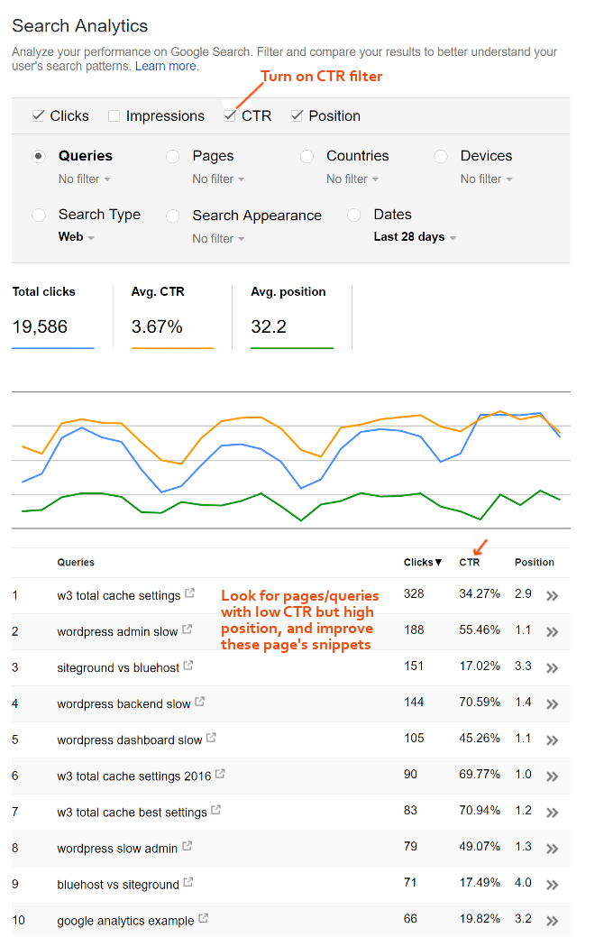 Click-Through-Rates-Search-Console