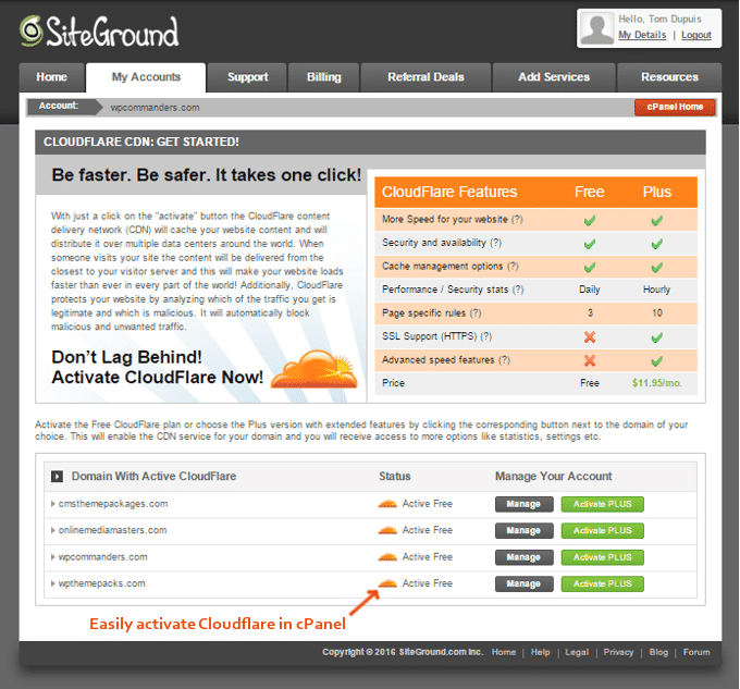 Cloudflare SiteGround cPanel