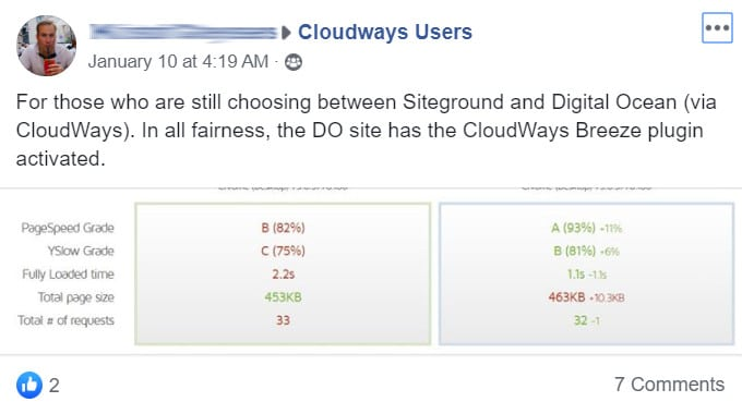 Cloudways gegen SiteGround