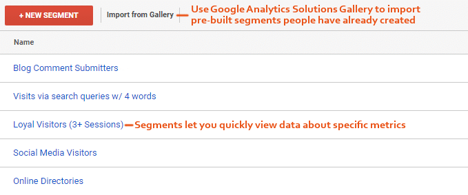 Google-Analytics-segmenten