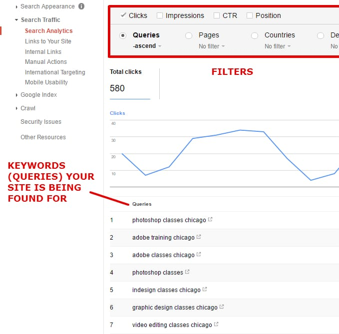 Google Search Console-Abfragen