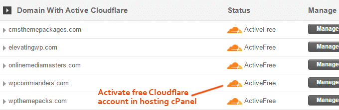 SiteGround Cloudflare-aktivering