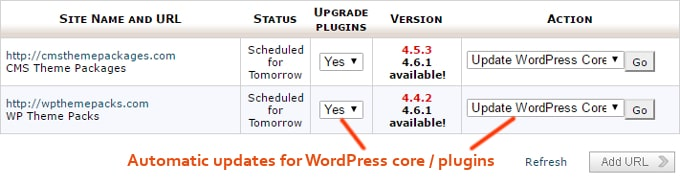 Autorizira se WordGress WordPress