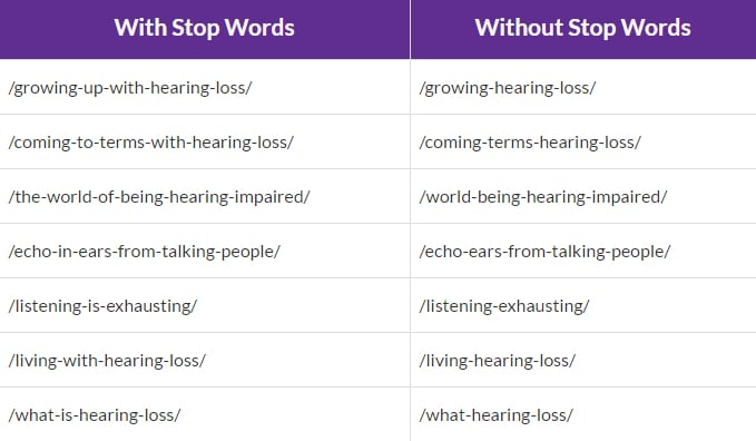 Stop-Words-SEO