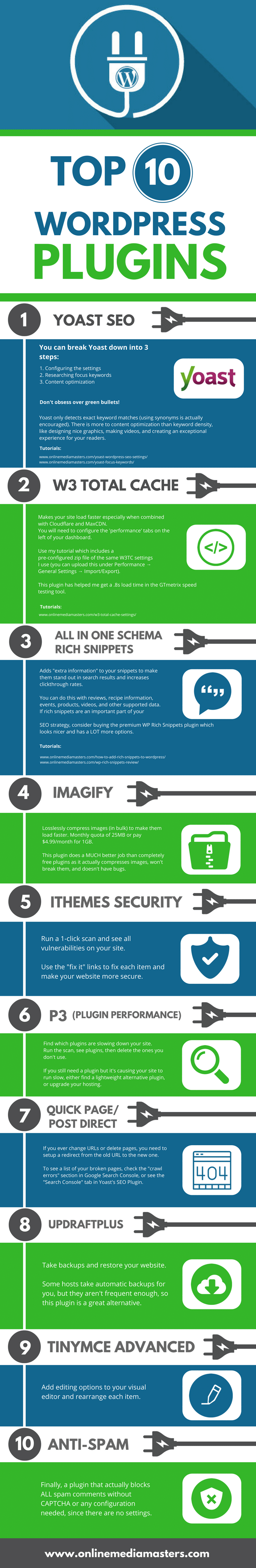 top 10-wordpress-plugins-infographic