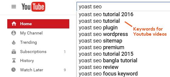 Mga Keyword sa Video