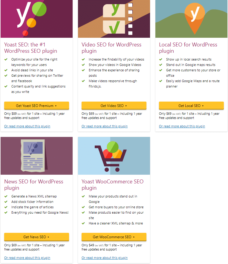 Plugin SEO per WordPress di Yoast