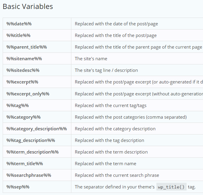 Yoast Basic Variables