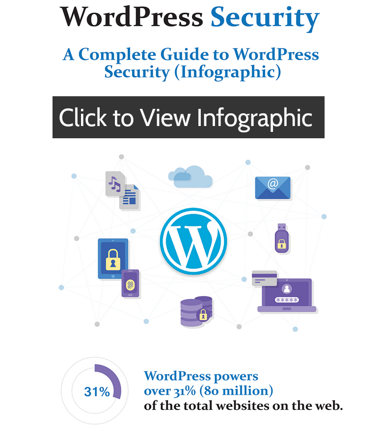 WordPress-securitate-Infografic-miniature